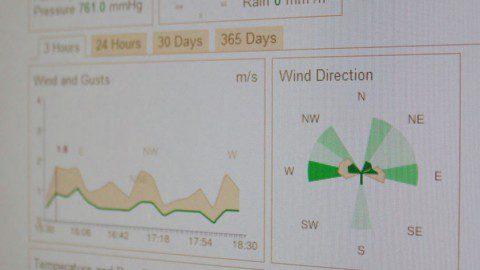 Метеостанция в Екатеринбурге