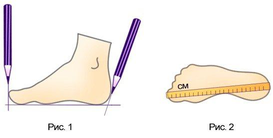 Как измерить размер ступни